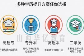 成人高考有学历要求吗?